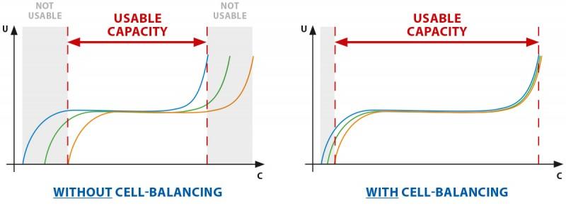 media/image/bicker-ekp-bp-cell-balancing-eng-010.jpg