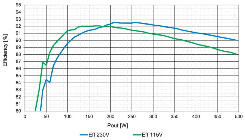 media/image/bicker-ekp-bea-550k-wirkungsgrad-efficiency-001.jpg