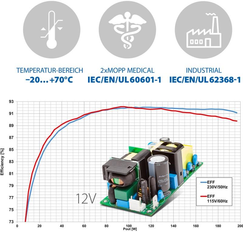 media/image/bicker-beo-1412m-efficency2-ac-dc-netzteil-industrie-medizin-140-watt-fanless-002-deu.jpg
