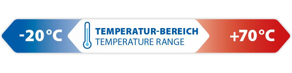 temperature-range-20-70