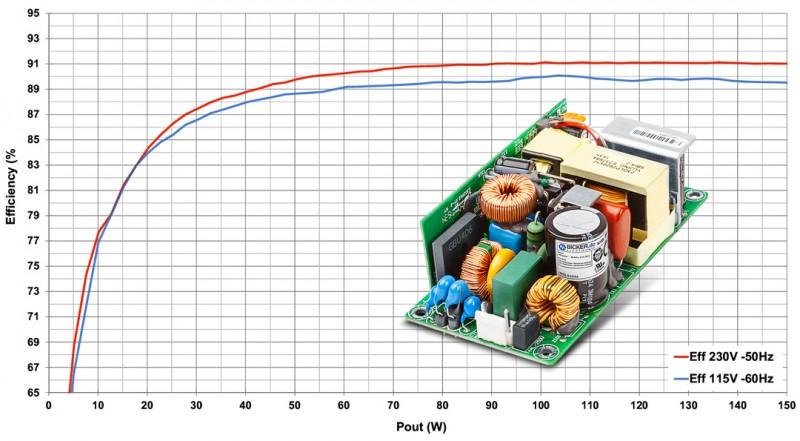 media/image/bicker-beo-0800-industrie-netzteil-power-supply-80-watt-fanless-efficiency-curve-009a7rJfBAO4o8ON.jpg